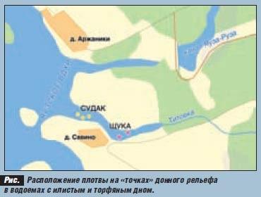 рыболовные базы яузского водохранилища