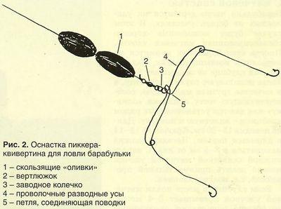 как ловить леща на пикер