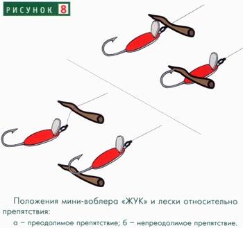 способ проводки воблера при ловле щуки