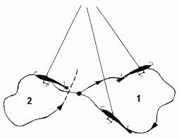 Траектория движения балансира